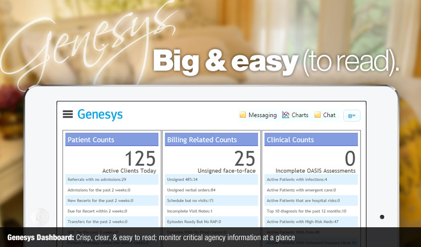 Say YES to Genesys.